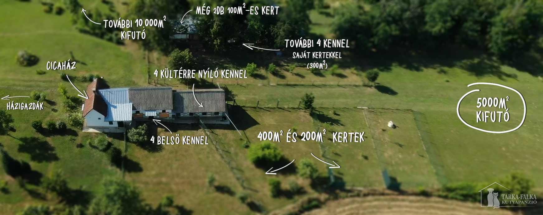 Légifotó Somogyaszaló Tarka-Falka Panzióban.